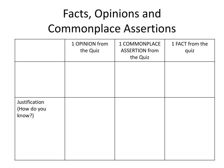 facts opinions and commonplace assertions n.