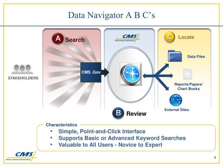 Data Navigator A B C's