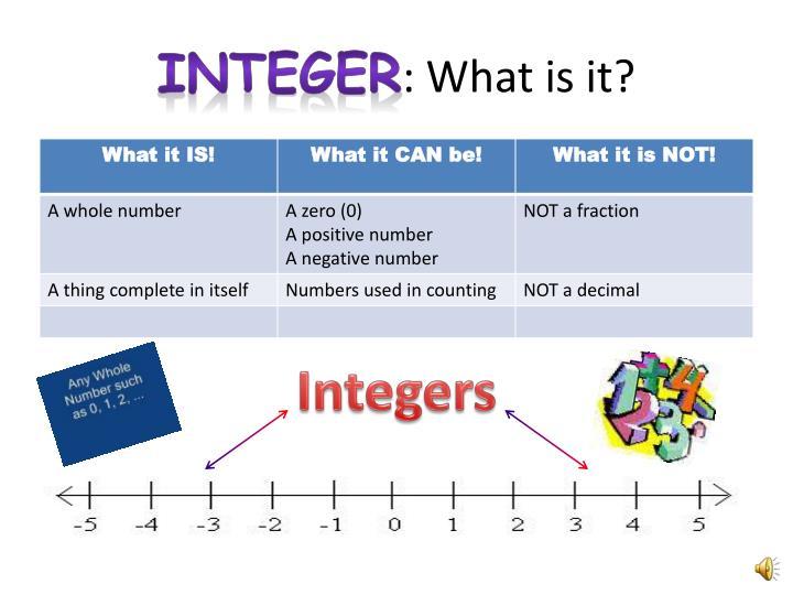 Integer