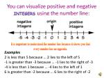 you can visualize positive and negative integers using the number line