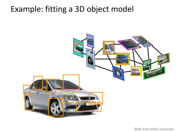 Example: fitting a 3D object model