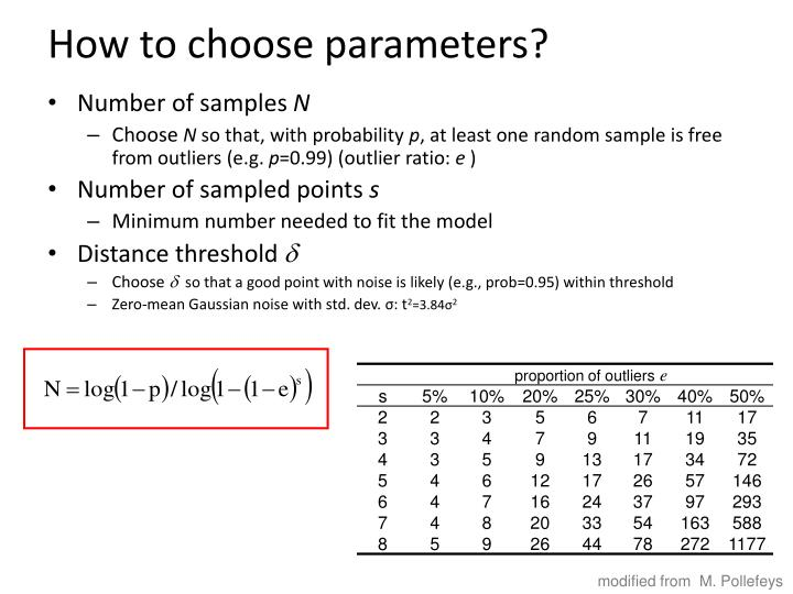 How to choose parameters?