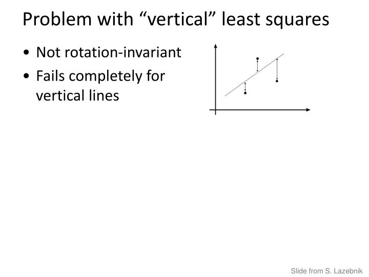 """Problem with """"vertical"""" least squares"""