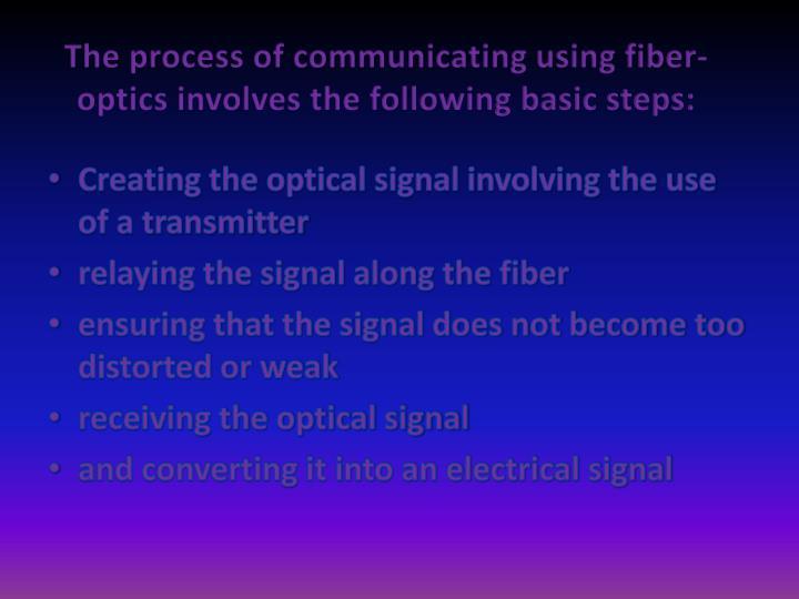 The process of communicating using fiber-optics involves the following basic steps: