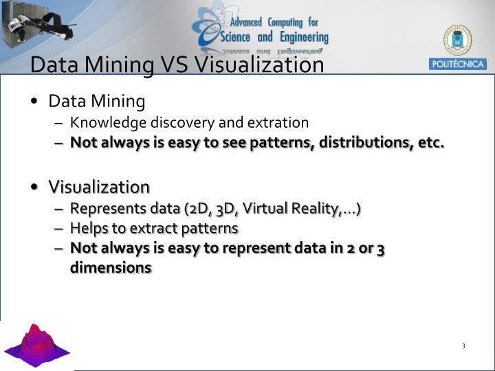 Data mining vs visualization1