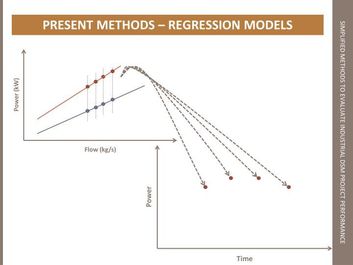 PRESENT METHODS – REGRESSION MODELS