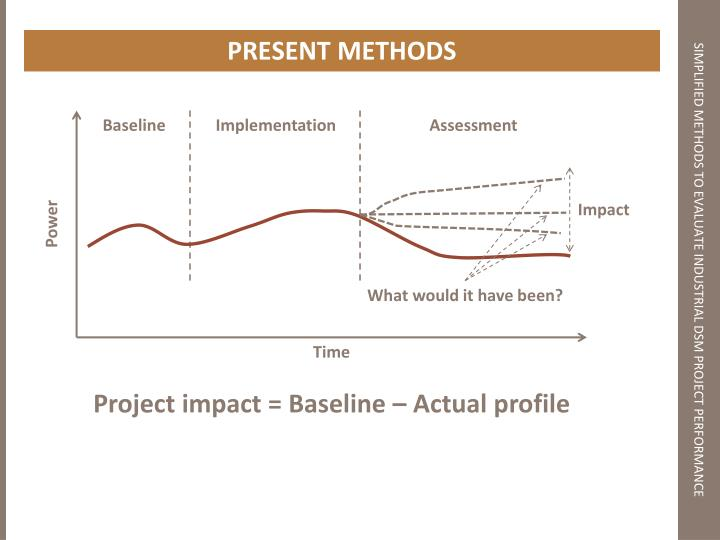 Simplified methods to evaluate industrial dsm project performance2