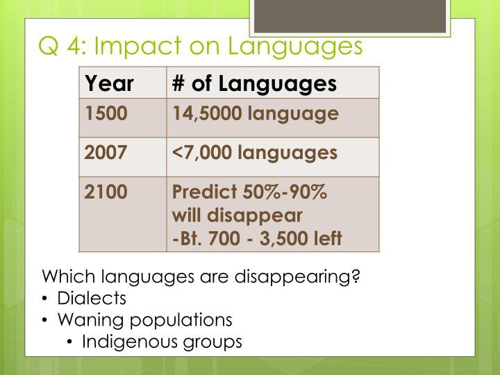 Q 4: Impact on Languages