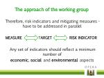the approach of the working group1