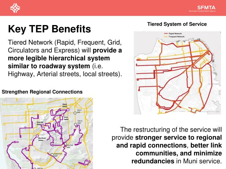 Key TEP Benefits