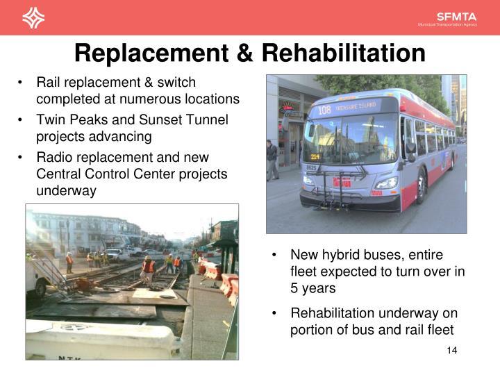 Replacement & Rehabilitation