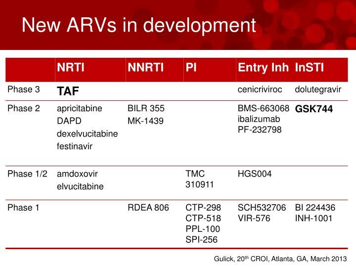New ARVs in development