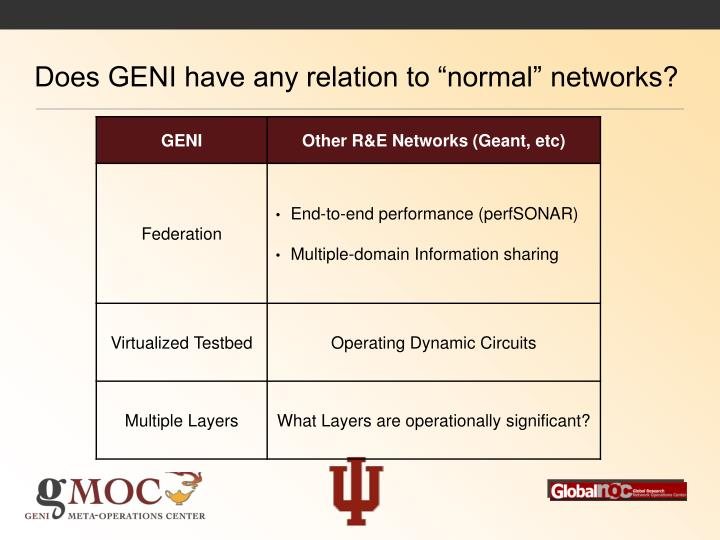 "Does GENI have any relation to ""normal"" networks?"