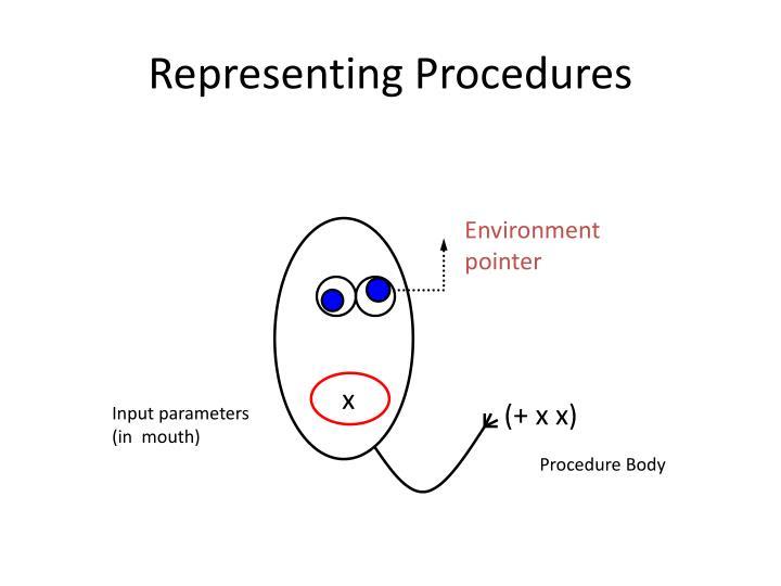 Representing Procedures