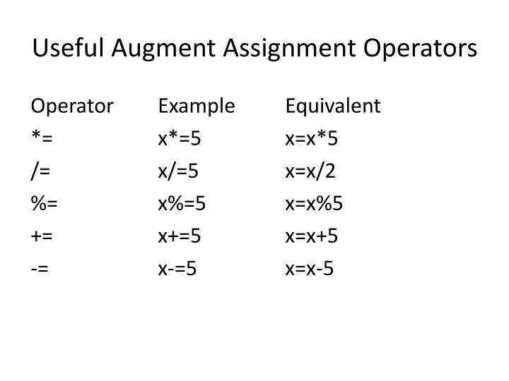 Useful augment assignment operators