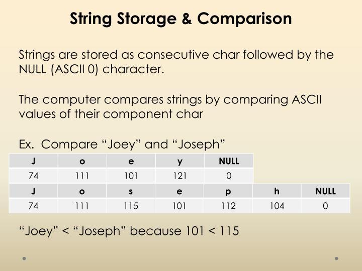 String Storage & Comparison