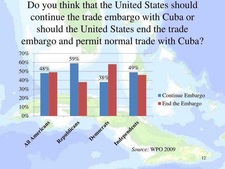 Do you think that the United States should continue the trade embargo with Cuba or should the United States end the trade embargo and permit normal trade with Cuba?
