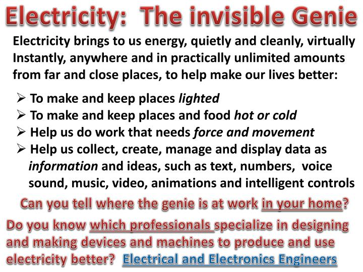 Electricity:  The invisib