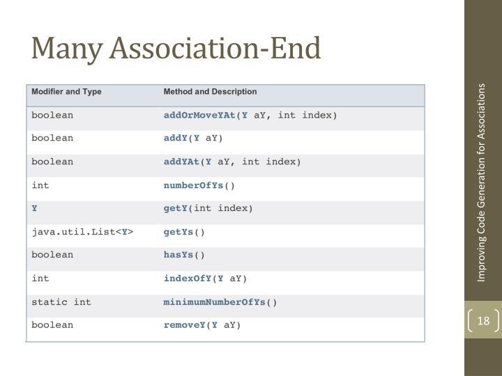 Many Association-End