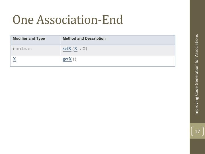 One Association-End