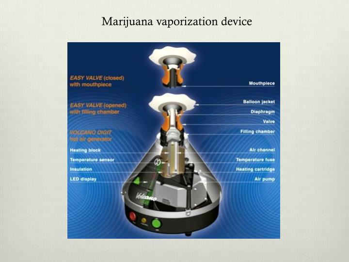 Marijuana vaporization device