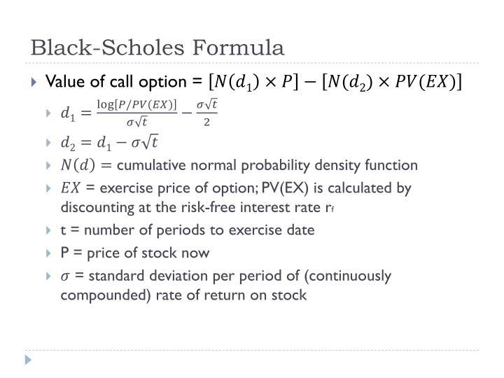 Black-Scholes Formula
