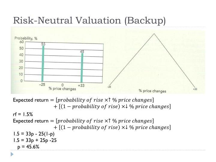 Risk-Neutral Valuation (Backup)