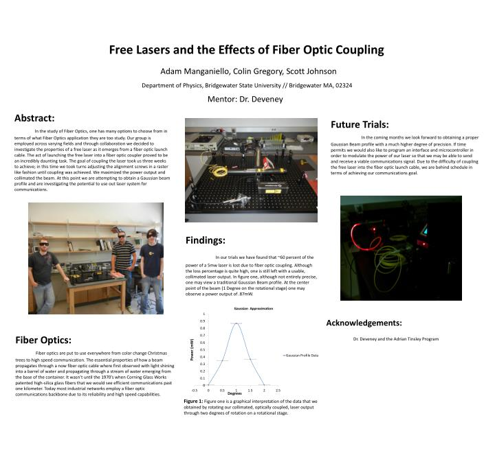 Free Lasers and the Effects of Fiber Optic Coupling
