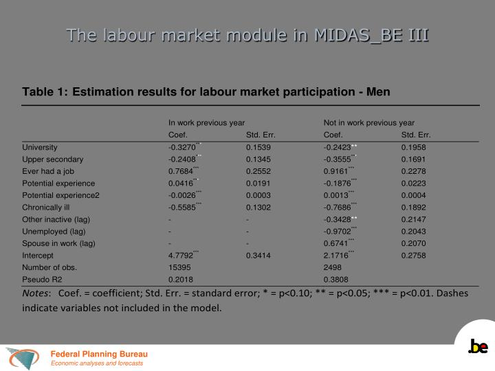The labour market module in MIDAS_BE III