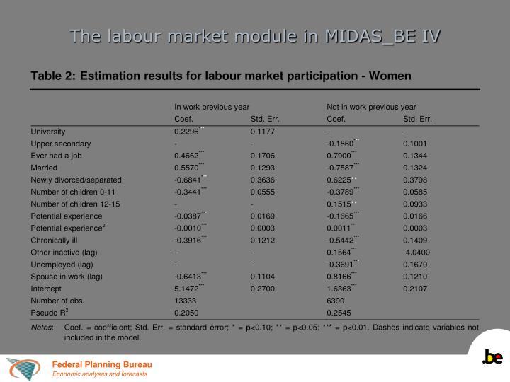 The labour market module in MIDAS_BE IV