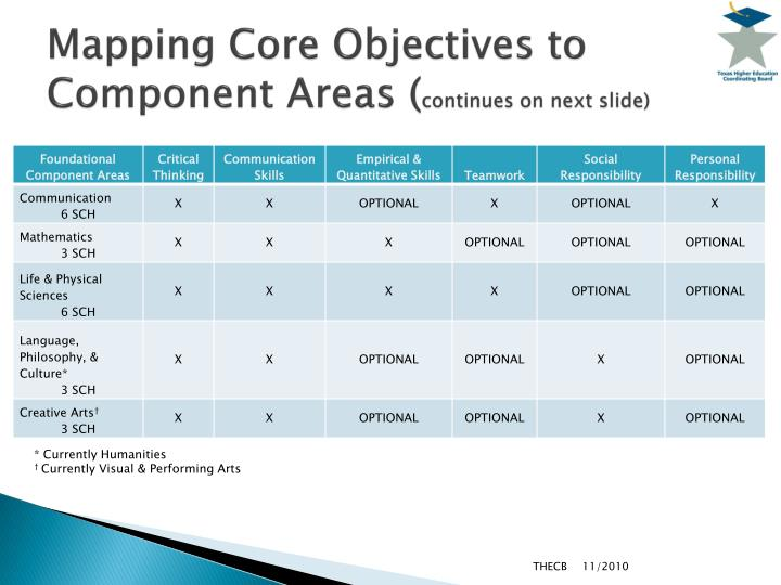 Mapping core objectives to component areas continues on next slide