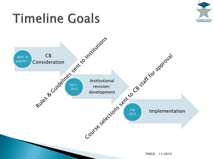 Timeline Goals