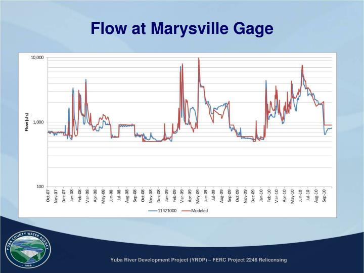Flow at Marysville Gage
