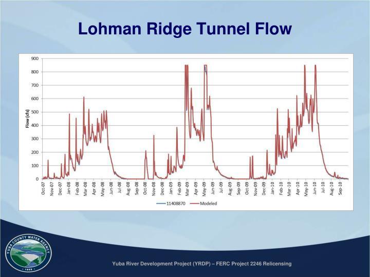Lohman Ridge Tunnel Flow