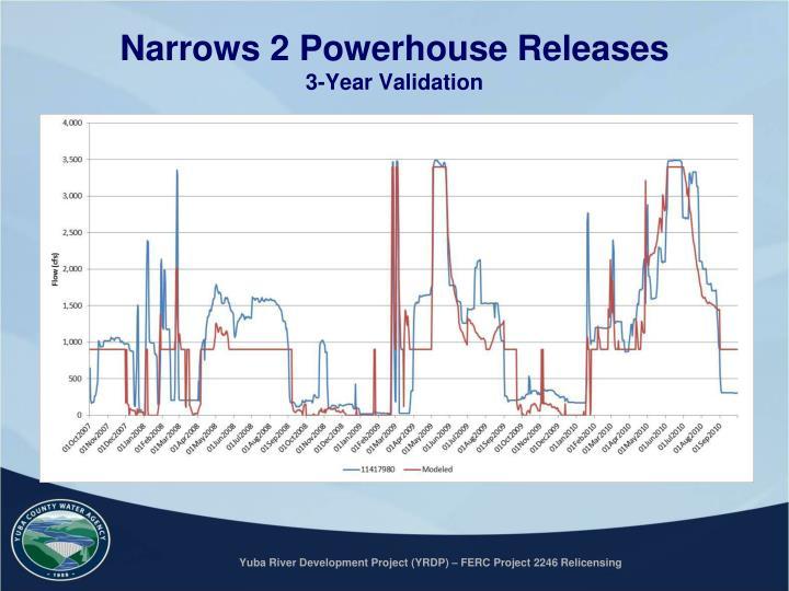 Narrows 2 Powerhouse Releases