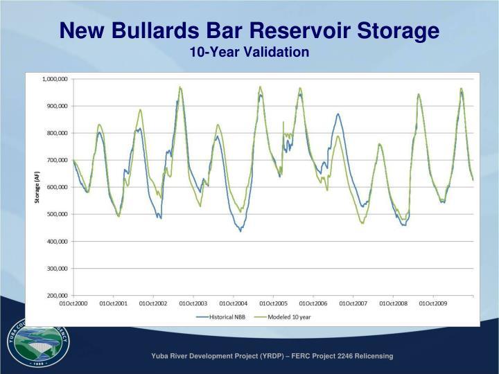 New Bullards Bar Reservoir Storage