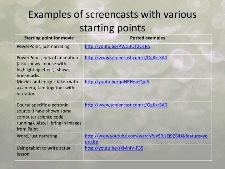 Examples of screencasts with various starting points
