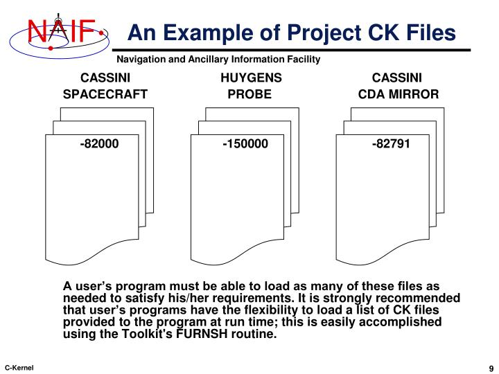 An Example of Project CK Files