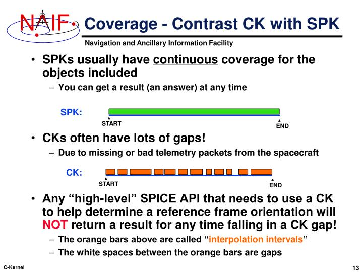 Coverage - Contrast CK with SPK