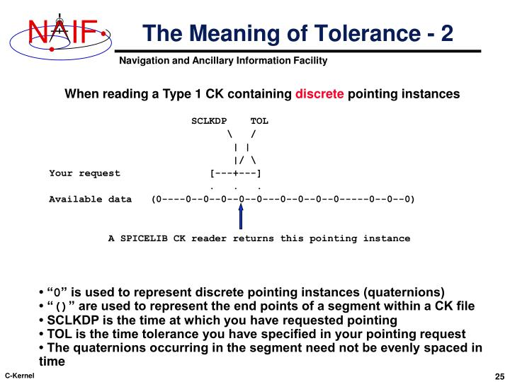 The Meaning of Tolerance - 2