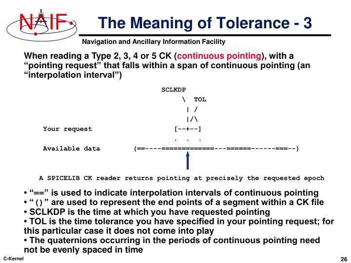 The Meaning of Tolerance - 3