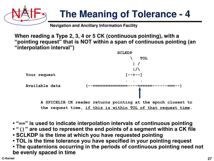 The Meaning of Tolerance - 4