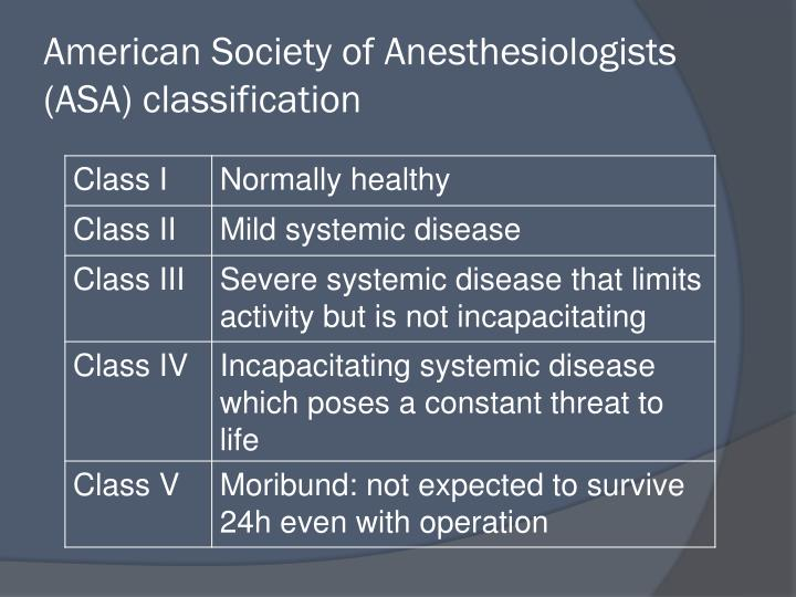 American Society of Anesthesiologists (ASA) classification