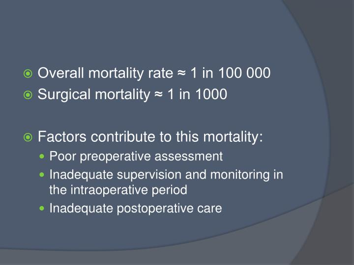 Overall mortality rate ≈ 1 in 100 000