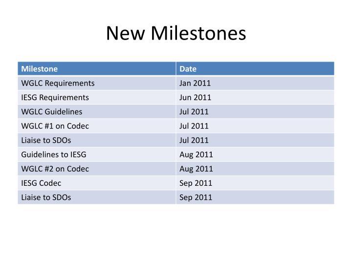 New Milestones