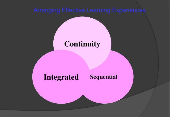 Arranging Effective Learning Experiences