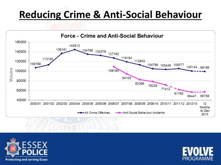Reducing Crime & Anti-Social Behaviour