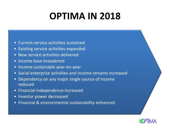 OPTIMA IN 2018