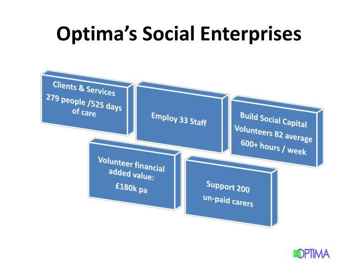 Optima's Social Enterprises