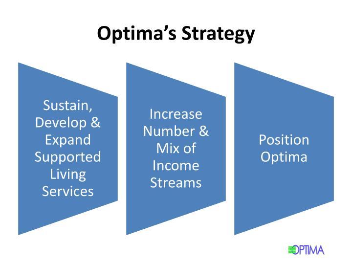 Optima's Strategy